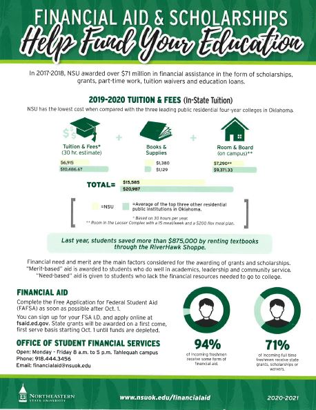 Financial Aid and Scholarships