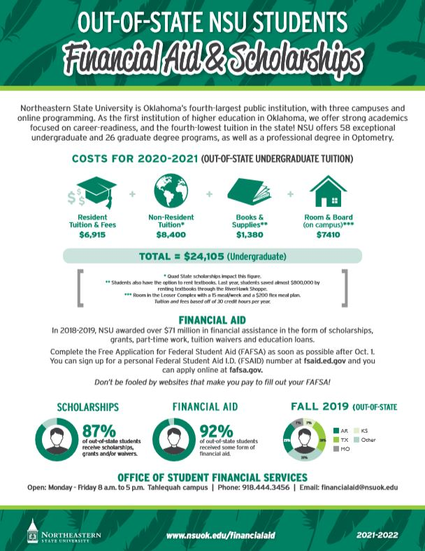 Financial Aid & Scholarships Out of State (PDF)
